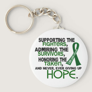 Supporting Admiring Honoring 3.2 Liver Cancer Keychain