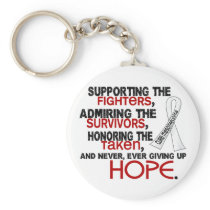 Supporting Admiring Honoring 3.2 Mesothelioma Keychain