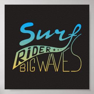 Surf Rider Big Waves Poster