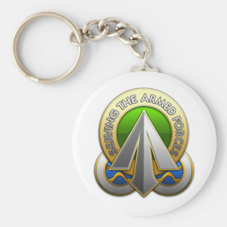 Surface Deployment and Distribution Command Keychain