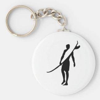 surfer1 keychain