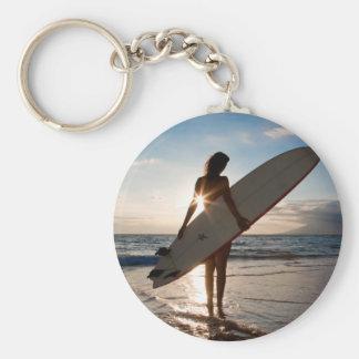 surfergirl jpg llaveros personalizados