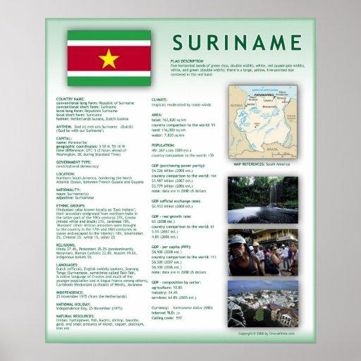 Suriname Poster
