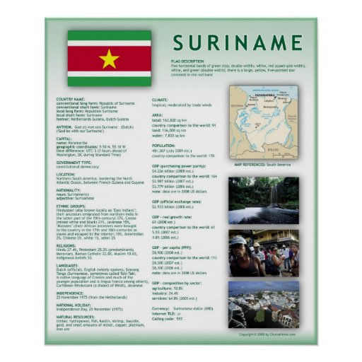 Suriname Posters