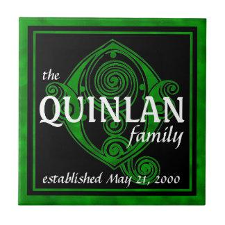 Surname Family Custom Anniversary Monogram Tile