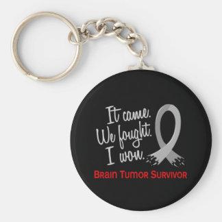 Survivor 11 Brain Tumor Keychain