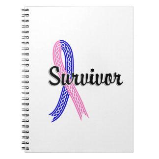 Survivor 17 Male Breast Cancer Notebook