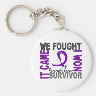 Survivor 5 Pancreatic Cancer Keychains
