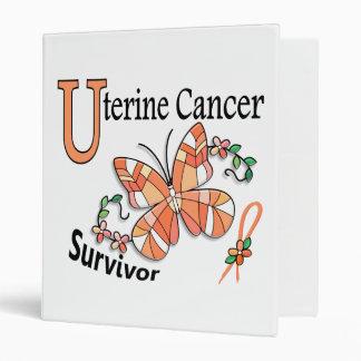 Survivor 6 Thyroid Cancer Binder