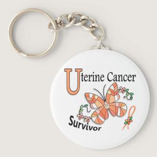Survivor 6 Uterine Cancer Keychain