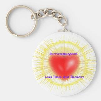 survivorsburg2006 gifts keychains