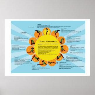 Surya Namaskar Sun Salutation Yoga Poster
