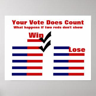 Sus cuentas del voto póster