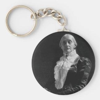 Susan B. Anthony Basic Round Button Keychain