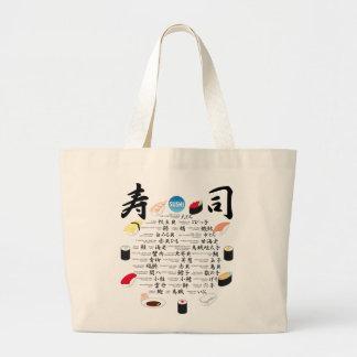 Sushi Menu Bag