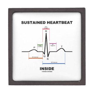 Sustained Heartbeat Inside (ECG/EKG) Gift Box