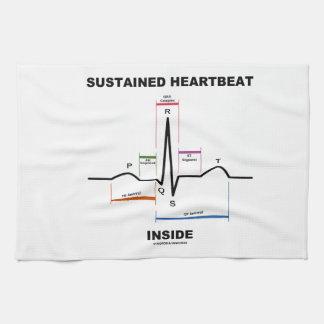 Sustained Heartbeat Inside (ECG/EKG) Hand Towels