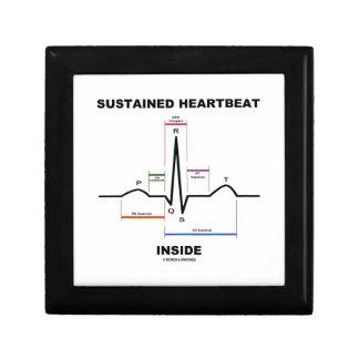 Sustained Heartbeat Inside (ECG/EKG) Jewelry Box
