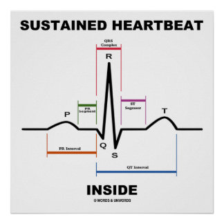 Sustained Heartbeat Inside (Electrocardiogram) Poster