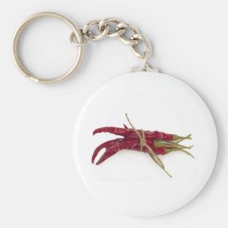 suve isolovane.jpg del paprike llavero redondo tipo pin