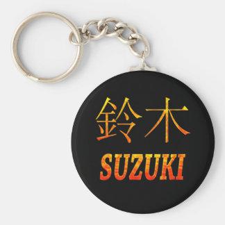 Suzuki Monogram Basic Round Button Keychain