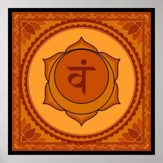 Svadisthana or sacral chakra Poster