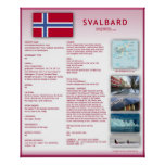 Svalbard Posters