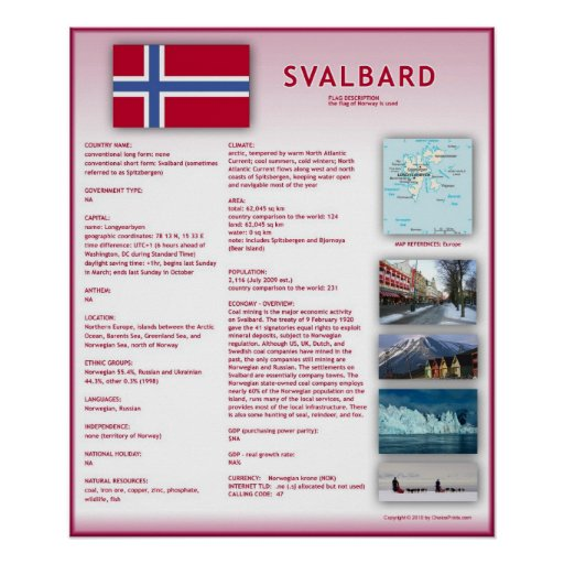 Svalbard Posters