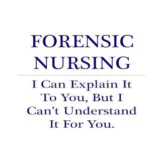 Forensic Nursing .. Explain Not Understand