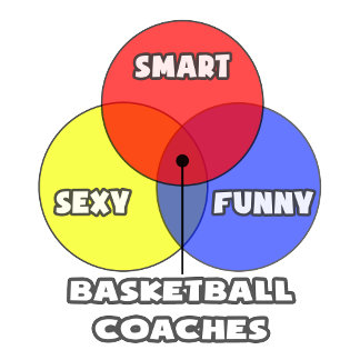 Venn Diagram .. Basketball Coaches
