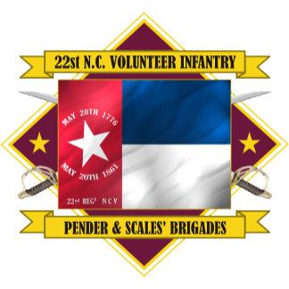 22nd North Carolina Volunteers