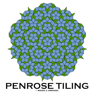 Penrose Tiling (Five-Fold Symmetry)