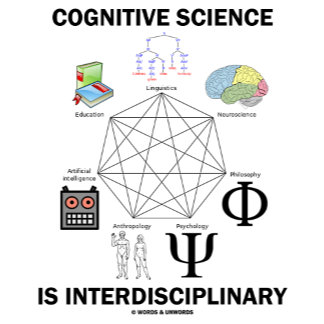 Cognitive Science Is Interdisciplinary