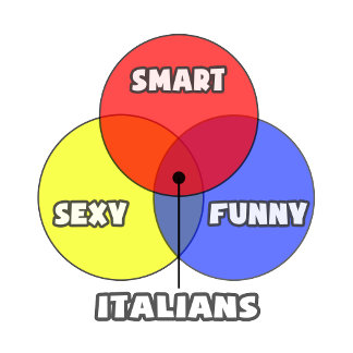 Venn Diagram .. Italians
