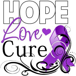 Leiomyosarcoma Hope Love Cure