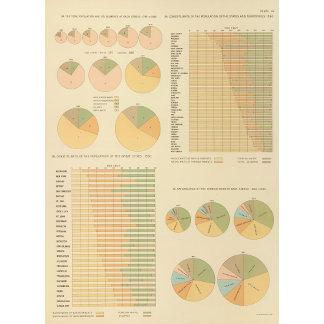 14 Elements, constituents, nationalities 17901890