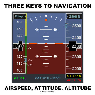 Three Keys To Navigation Airspeed Attitude Altitud