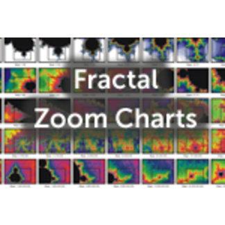 Fractal Zoom Charts