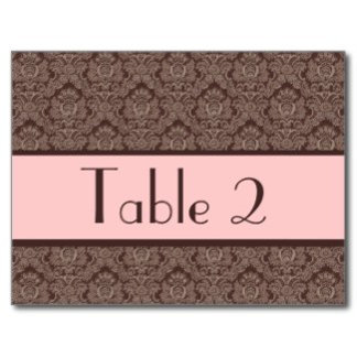 CHOCOLATE and COFFEE Table Numbers