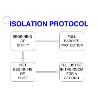 Isolation Protocol