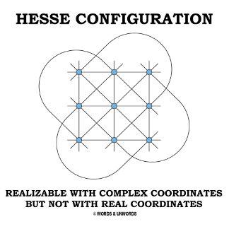 Hesse Configuration (Geometry)