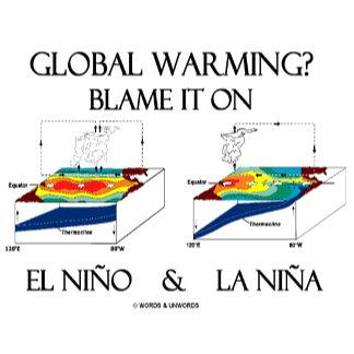 Global Warming? Blame It On El Nino & La Nina