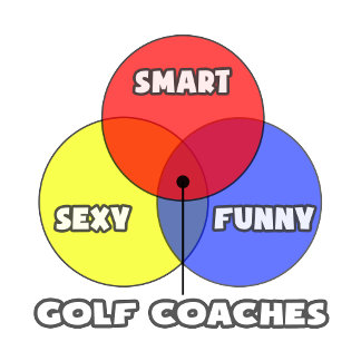 Venn Diagram .. Golf Coaches