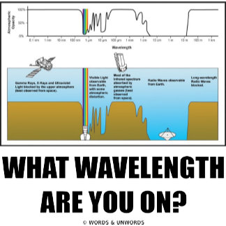 What Wavelength Are You On? (Psyche)