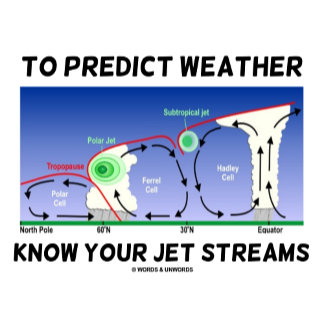 To Predict Weather Know Your Jet Streams
