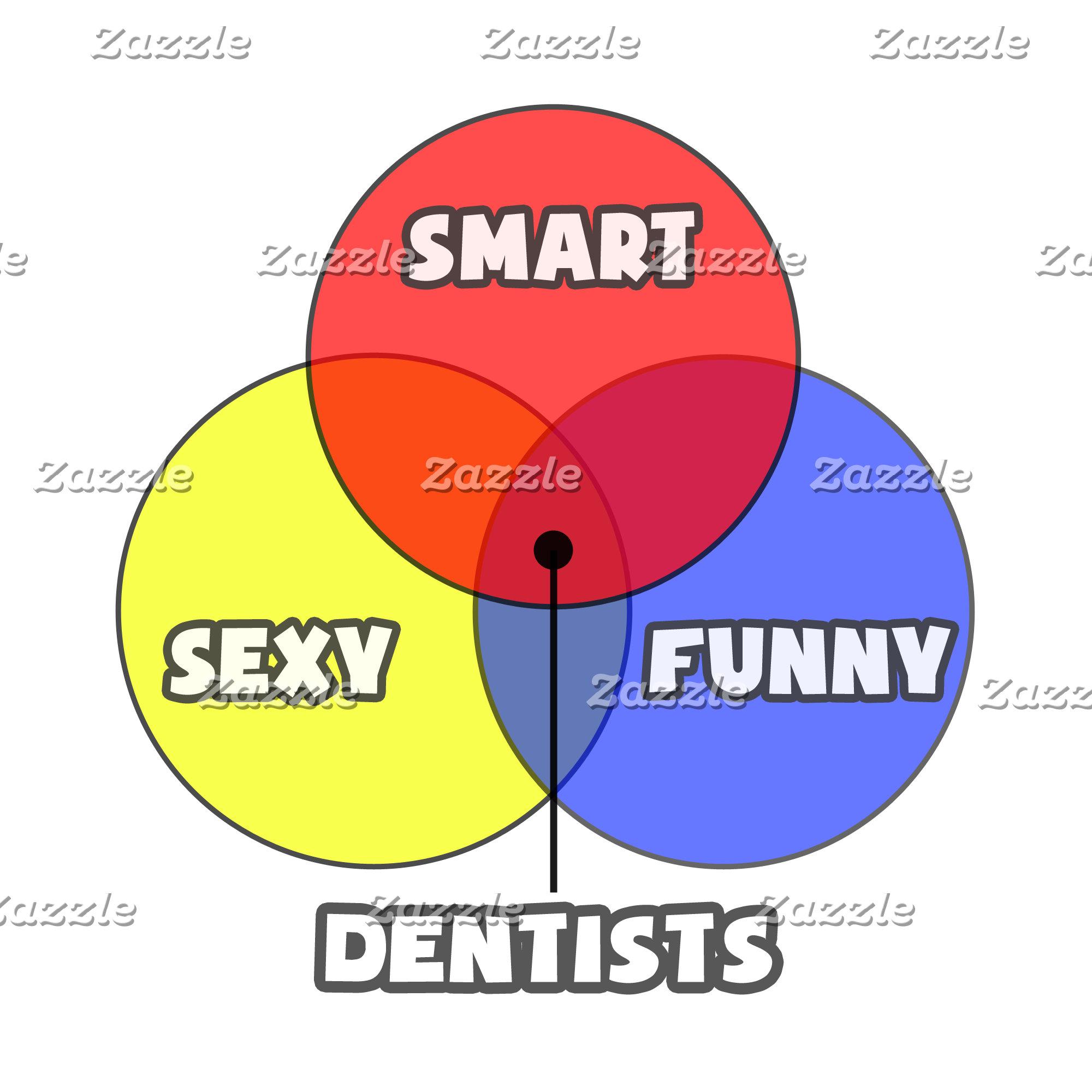 Venn Diagram .. Dentists