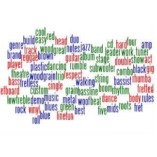 Bass playing word cloud blue red and green