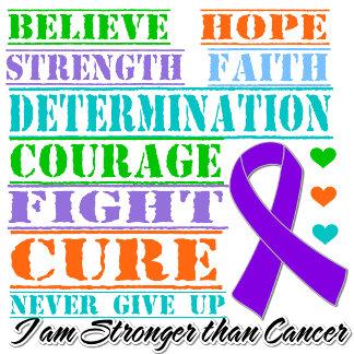 Leiomyosarcoma Believe Strength Determination