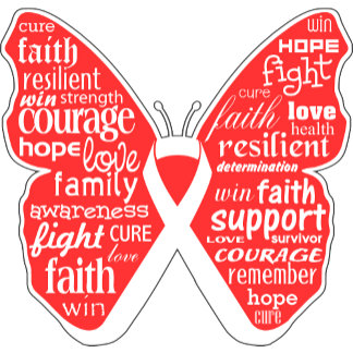 Lung Cancer Butterfly Collage of Words