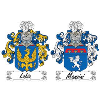 Labia - Manzini